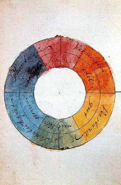 Rueda de Goethe