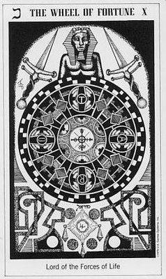 Carl Jung: Los Arquetipos y el Tarot en el psicoanálisis - Los arquetipos del Tarot e Interpretación de los 22 Arcanos Mayores Ruedafortuna